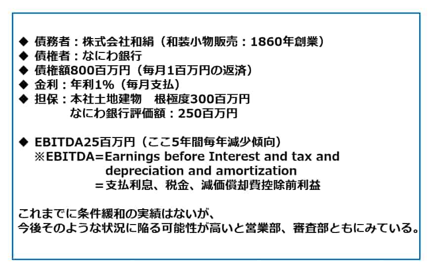 債権評価の設例詳細