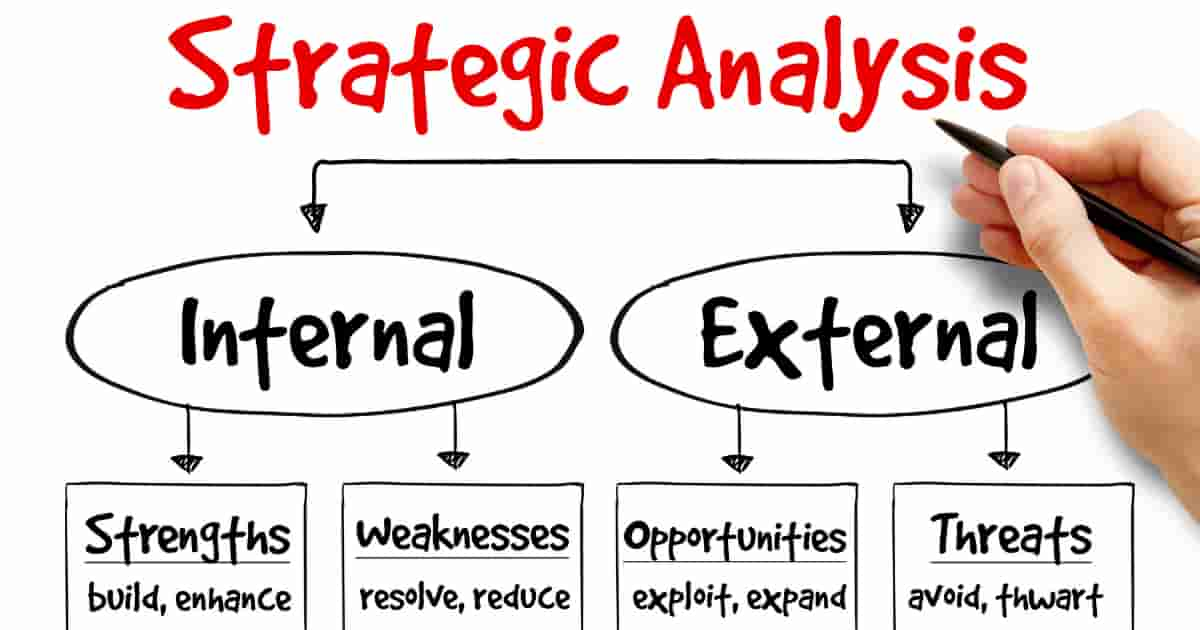 SWOT分析の一般的な説明