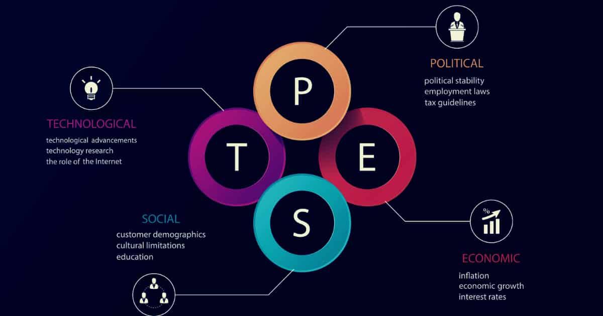 PEST分析の必要性
